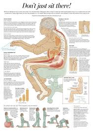 """HEALTH HAZARDS OF SITTING"" info-graphic"